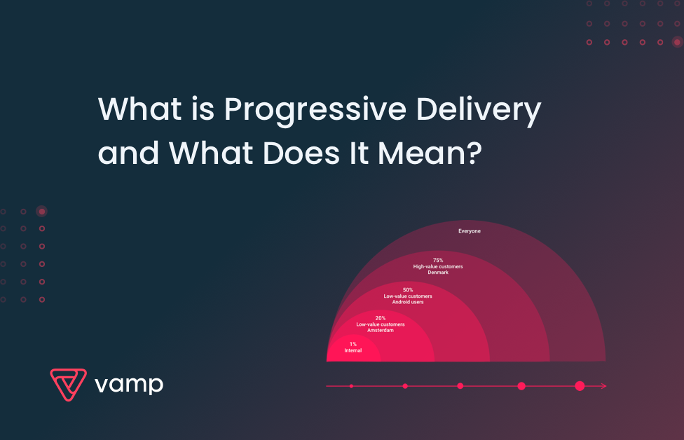 Progressive Delivery Series 1/4 - What Is It and What Does It Mean?
