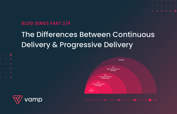Progressive Delivery Series 2/4 - The Differences Between Continuous Delivery and Progressive Delivery