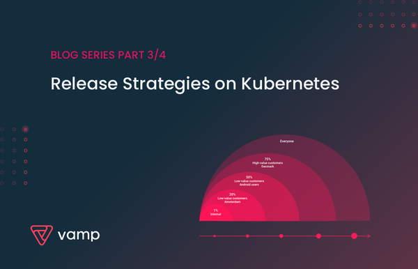 Progressive Delivery Series 3/4 - Release Strategies on Kubernetes